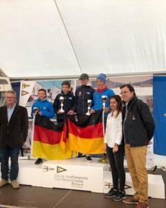 Gewinner des Nationen Cups palamostrophy 2020